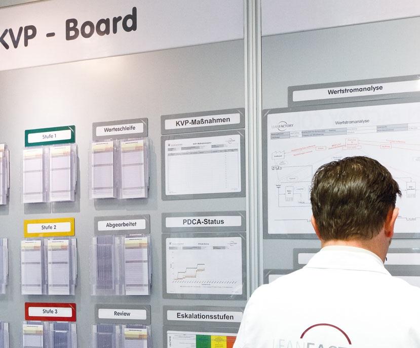Info KVP Boards